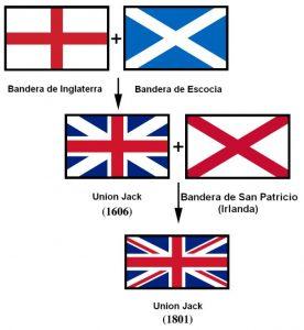 Composición de la bandera Union Jack